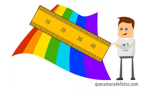 Diagrama de cromaticidad - Medir el color
